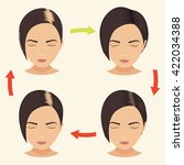female hair loss stages set.... | Shutterstock .eps vector #422034388
