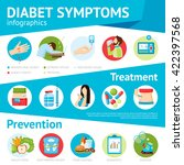 diabetes prevention symptoms... | Shutterstock .eps vector #422397568