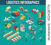 logistics cargo transportation...   Shutterstock .eps vector #422428774