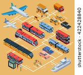transport infographics... | Shutterstock .eps vector #422428840