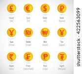 world currency signs gold coins ... | Shutterstock .eps vector #422563099