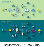 flat style diagram  infographic ...