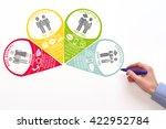 marketing generations.... | Shutterstock . vector #422952784
