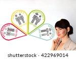 marketing generations.... | Shutterstock . vector #422969014