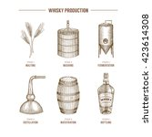 vector hand drawn whisky... | Shutterstock .eps vector #423614308