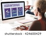 user interface operating system ...