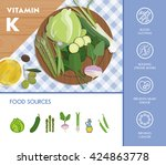 Vitamin K Food Sources And...