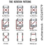 tire rotation patterns vector. | Shutterstock .eps vector #425269579