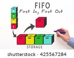 fifo   first in first out.... | Shutterstock . vector #425567284