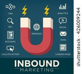 inbound marketing magnet... | Shutterstock .eps vector #426009244