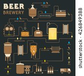 beer brewing process ... | Shutterstock .eps vector #426849388