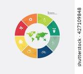 environment infographic   Shutterstock .eps vector #427109848