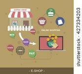 e shop. flat design vector... | Shutterstock .eps vector #427334203