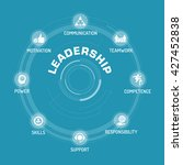 leadership icon set on blue... | Shutterstock .eps vector #427452838