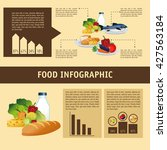 food design. infographic icon.... | Shutterstock .eps vector #427563184