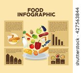 food design. infographic icon.... | Shutterstock .eps vector #427563844
