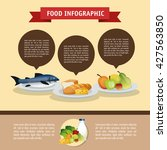 food design. infographic icon.... | Shutterstock .eps vector #427563850
