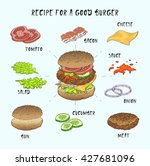 recipe for a good burger.... | Shutterstock .eps vector #427681096