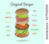 recipe for a good burger....   Shutterstock .eps vector #427933504