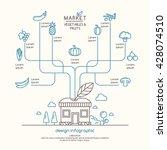 infographics sales of organic... | Shutterstock .eps vector #428074510