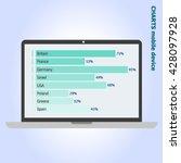 notebook infographic design   Shutterstock .eps vector #428097928