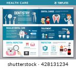 leaflet of dental clinic...