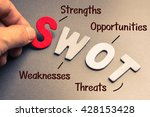 Small photo of Hand arrange wood letters as SWOT abbreviation with definition