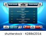 scoreboard broadcast graphic... | Shutterstock .eps vector #428862016