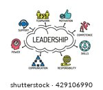 leadership. chart with keywords ... | Shutterstock .eps vector #429106990