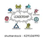 leadership. chart with keywords ... | Shutterstock .eps vector #429106990