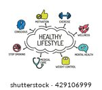 healthy lifestyle. chart with... | Shutterstock .eps vector #429106999