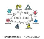 excellence. chart with keywords ... | Shutterstock .eps vector #429110860