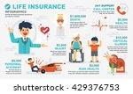healthy life insurance... | Shutterstock .eps vector #429376753