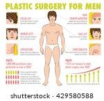 body and face men plastic... | Shutterstock .eps vector #429580588