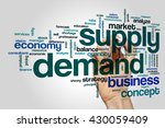 supply demand concept word... | Shutterstock . vector #430059409