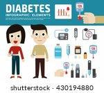 diabetic disease infographic...   Shutterstock .eps vector #430194880