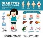 diabetic disease infographic... | Shutterstock .eps vector #430194889
