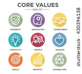 company core values outline... | Shutterstock .eps vector #430396138