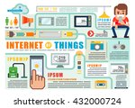 infographics elements concept... | Shutterstock .eps vector #432000724