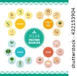 vegan protein food sources... | Shutterstock .eps vector #432153904