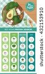 vegan protein food sources... | Shutterstock .eps vector #432153910