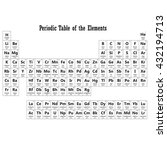 periodic table of the elements   Shutterstock .eps vector #432194713