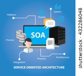 soa service oriented... | Shutterstock .eps vector #432286048