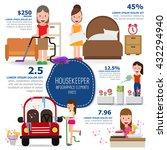 housekeeper infographics... | Shutterstock .eps vector #432294940