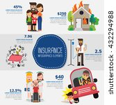 insurance infographics element. ... | Shutterstock .eps vector #432294988