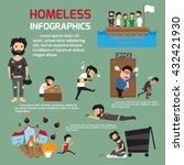 infographics. detail of reason... | Shutterstock .eps vector #432421930