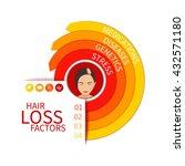 hair loss risk factors... | Shutterstock .eps vector #432571180