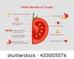 benefits of tomato infographic  ... | Shutterstock .eps vector #433005076