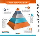 3d infographics pyramid chart... | Shutterstock .eps vector #433016830