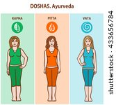 the doshas. 3 types of physical ... | Shutterstock .eps vector #433656784